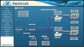 4 Hot and Chilled Water Sys 1